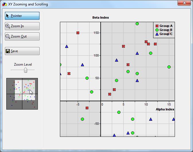 wxChartDir - Using ChartDirector in wxWidgets applications